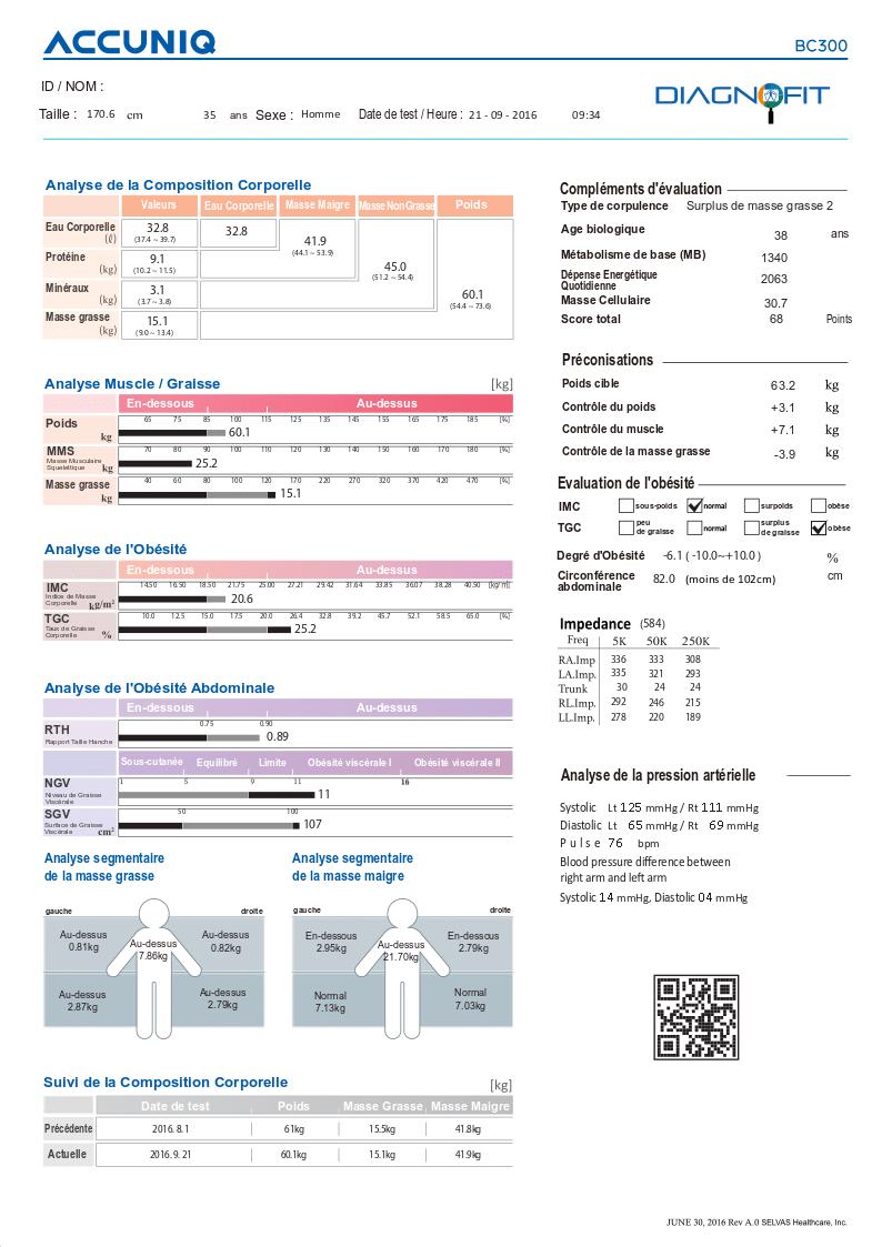 Diagnofit ACCUNIQ feuille de résultats BC300