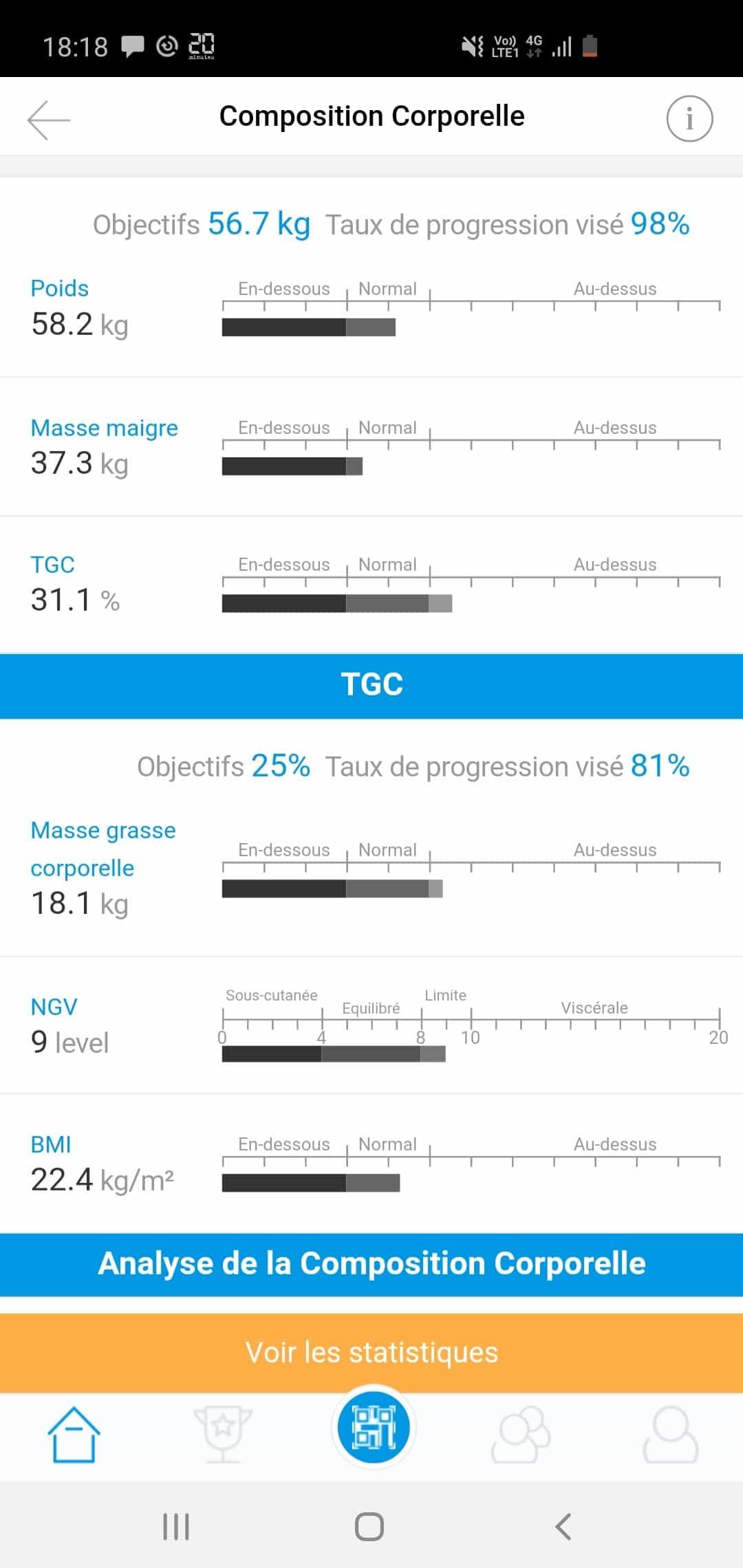 écran de l'application ACCUNIQ montrant les valeurs de la composition corporelle